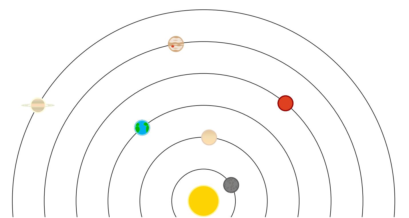 Les planètes de l'Antiquité